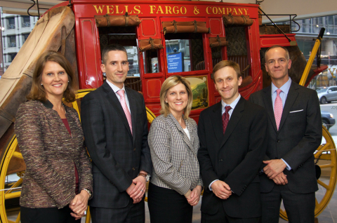 Wells Fargo Commercial Banking Office opens in downtown D.C. Team pictured from left to right: Carol Seitz, Tim Favinger, Barbara Angel, Greg Polgar, Mendel Lay and not pictured, Lakendra Lovette (Photo: Business Wire)