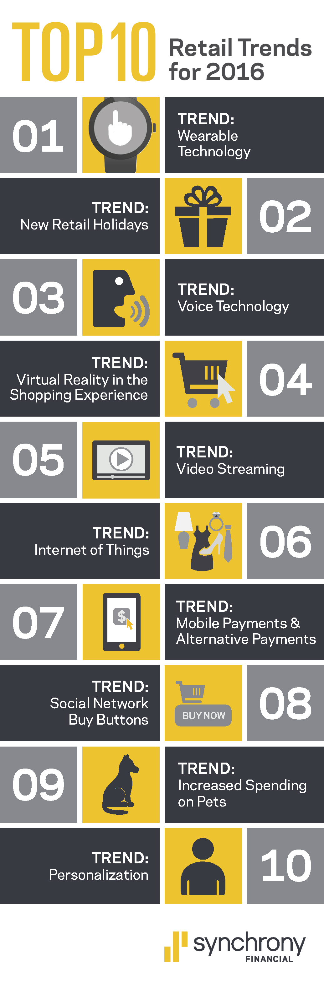 changing trends in the retail industry Insider trends is the retail trends specialist retail industry trend reports and more 12 cool tech innovations changing the face of retail.