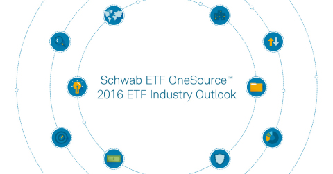 Schwab ETF OneSource Microsite (Graphic: Business Wire)