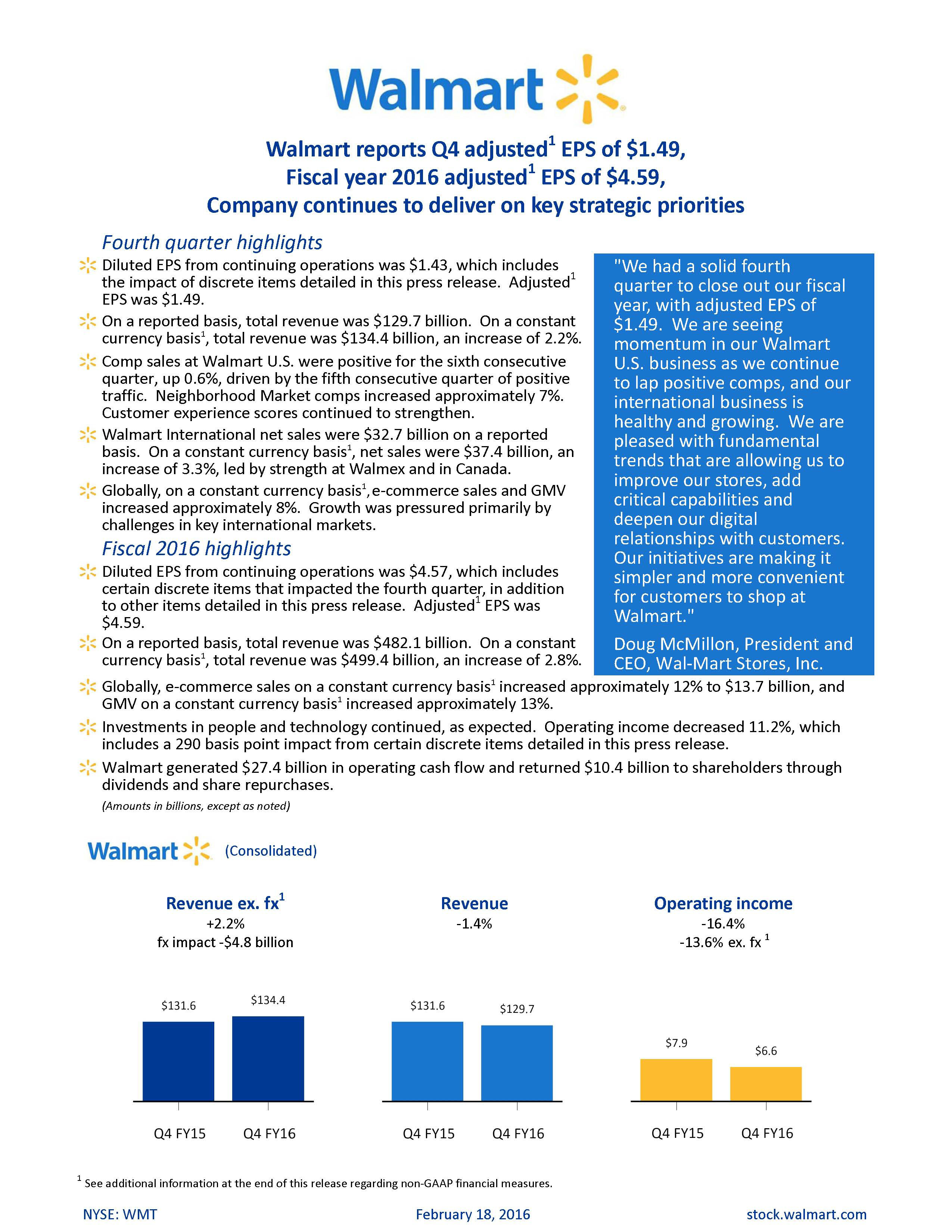 Walmart reports Q4 adjusted EPS of $1.49, Fiscal year 2016 adjusted ...