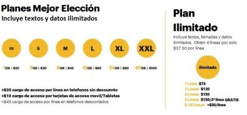 Los precios no incluyen impuestos ni recargos mensuales. (Graphic: Business Wire)
