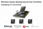 Wireless Gecko Multiprotocol SoC Portfolio: Simplifying IoT Connectivity (Graphic: Business Wire)