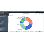 ServiceNow Security Operations helps IT and security teams better prioritize security response by categorizing incidents in an easy-to-read dashboard. (Photo: Business Wire)