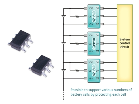 New Automotive EDLC protection ICs suitable for cell-balancing and overcharge protection of EDLC (Graphic: Business Wire)