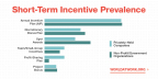 Money Matters: Top 6 Short-Term Cash Incentives to Motivate and Reward Employees (Graphic: Business Wire)