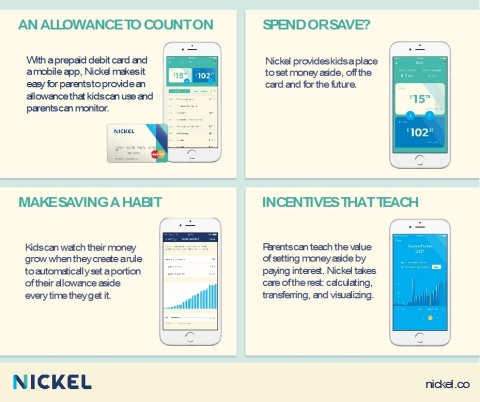 Nickel Features (Photo: Business Wire)