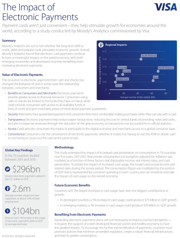 The Impact of Electronic Payments. (Graphic: Business Wire)
