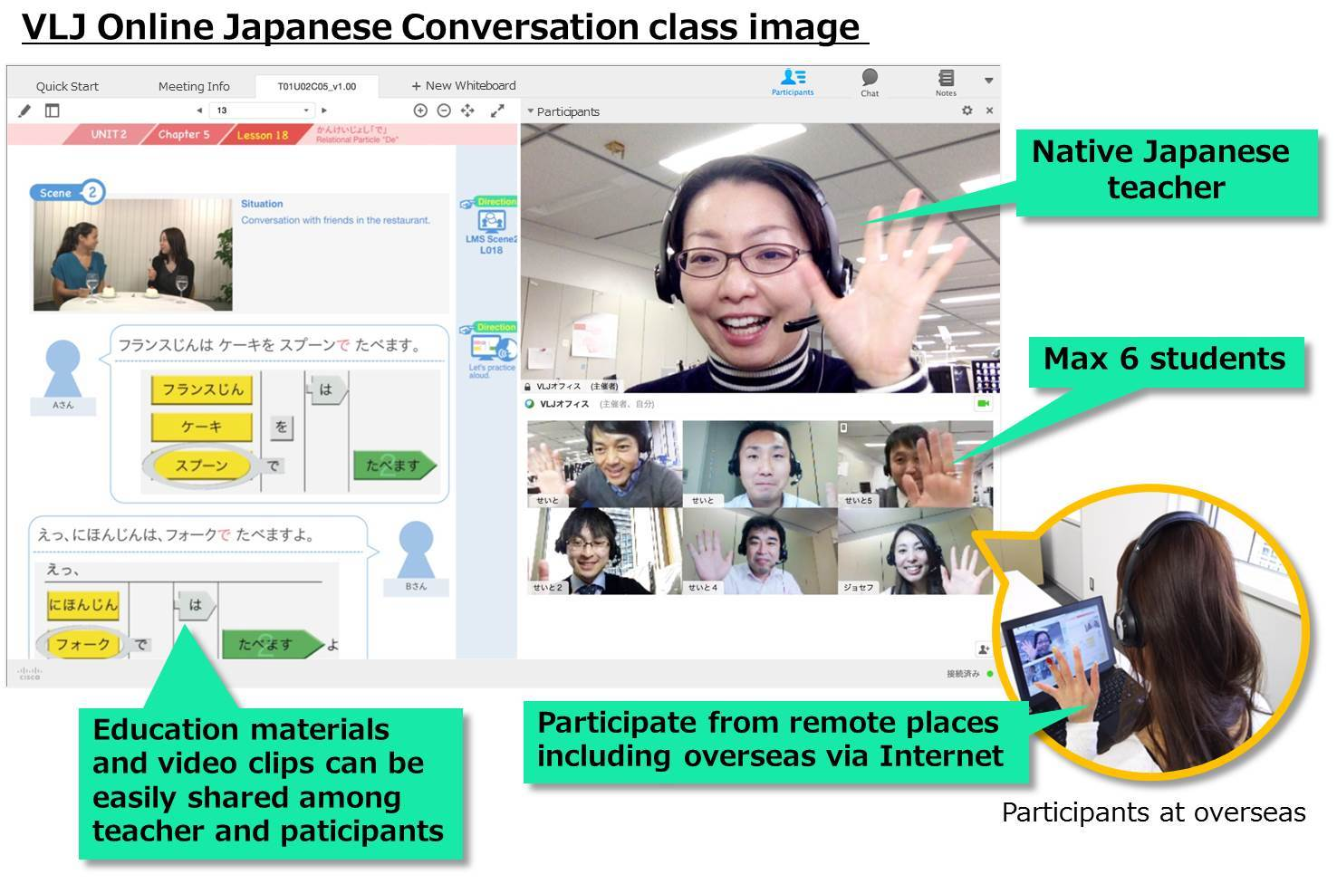 VLJ Online Japanese Conversation class image (Graphic: Business Wire)