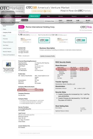 富盛国际控股:OTC上市股票市场最新讯息 (图示:美国商业资讯)