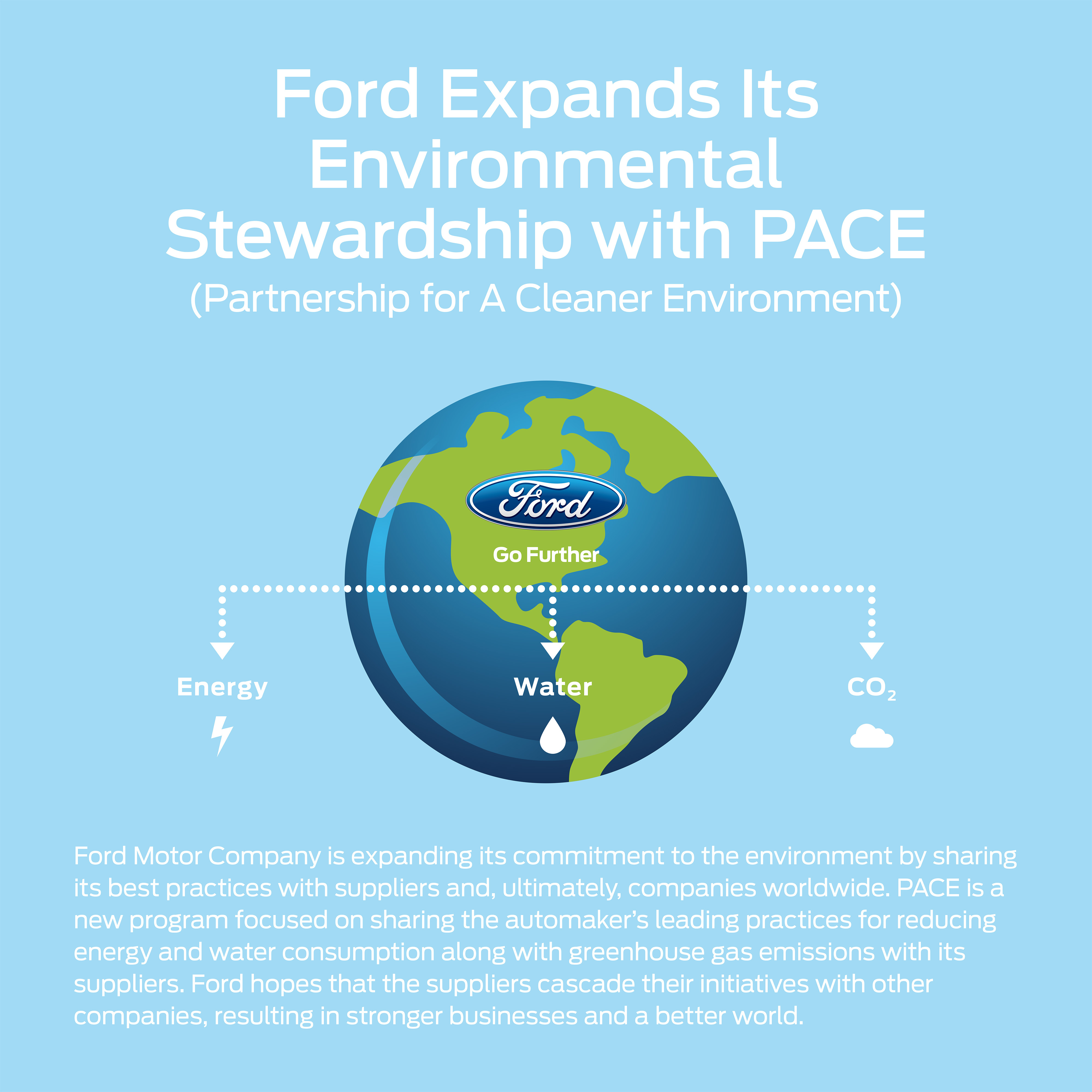 Ford to Share Environmental Stewardship Program for Its Suppliers at ...