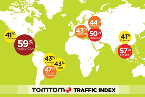 Top 10 congested cities globally (Graphic: Business Wire)