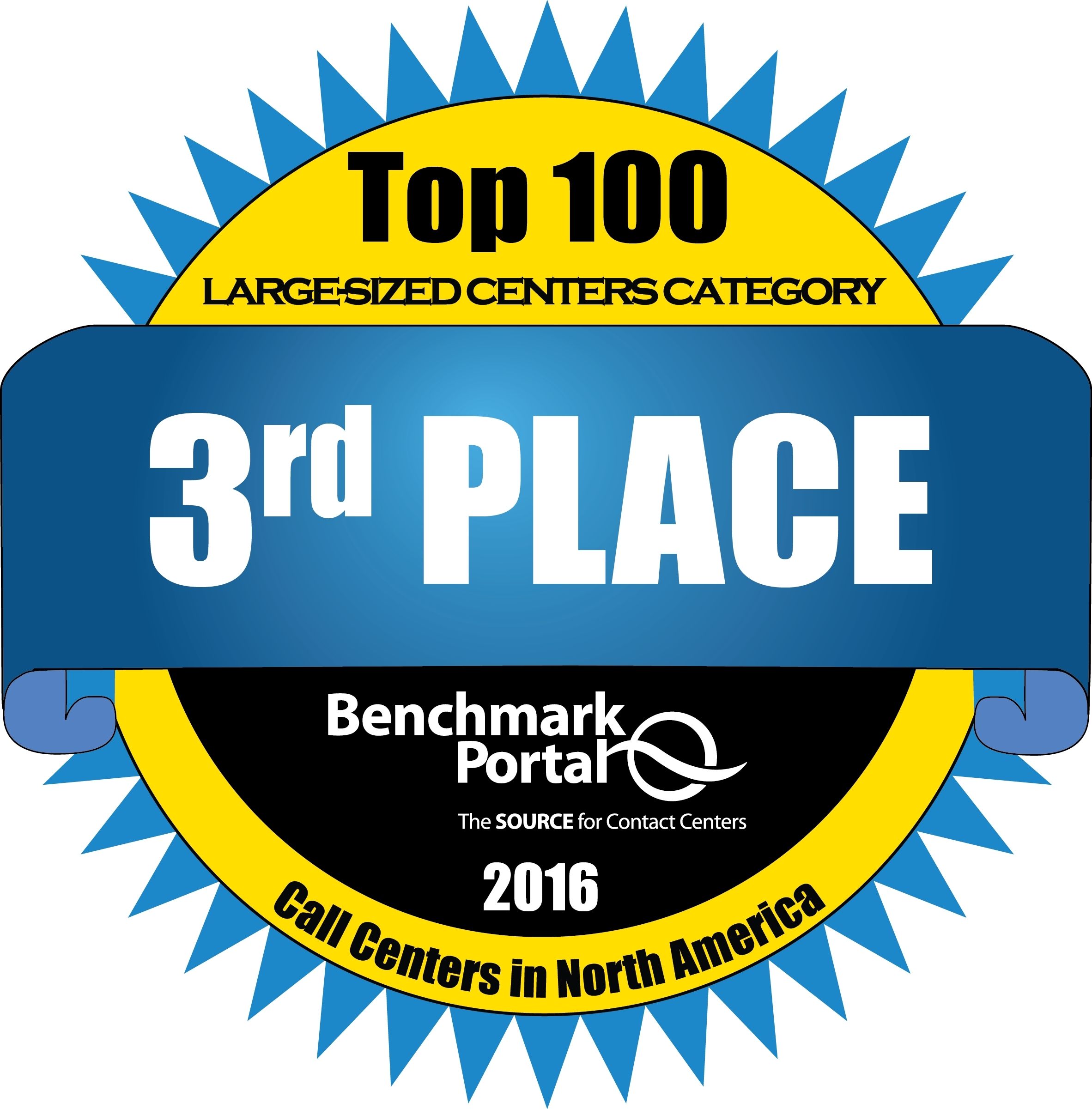 Synchrony Financial Ranked Leading Financial Services Company in ...