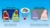 Panasonic Comienza a Entregar Soluciones de Sensado Térmico Utilizando el Agrupamiento de Sensores Infrarrojos