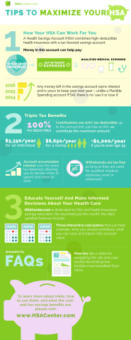 Tax Season Tip: It's Not Too Late to Contribute to a Health Savings Account and Maximize Your 2015 Tax Savings (Graphic: HSAcenter.com)