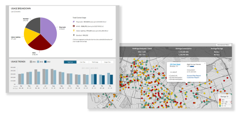 Ecova's new Digital Engagement solution for utilities includes an end-user customer portal that engages businesses with specific insights about how they use energy and recommendations to improve. It also includes multi-channel marketing campaigns that strategically target and segment customers based on their energy savings opportunities, business characteristics and propensity-to-act. (Graphic: Business Wire)