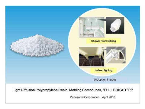 "Light Diffusion Polypropylene Resin Molding Compounds, ""FULL BRIGHT"" PP (Graphic: Business Wire)"