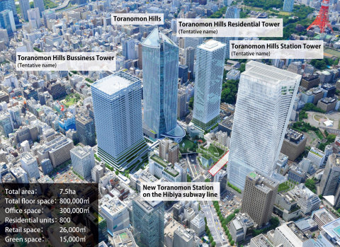 Overview of Toranomon Hills (Graphic: Business Wire)