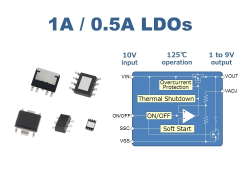 SII Semiconductor Corporation Provides Multiple Options for Automotive LDO Voltage Regulators with 10V Input with 1A and 0.5A Output Current (Graphic: Business Wire)