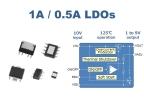 SII Semiconductor Corporation propone diverse opzioni per i regolatori di tensione LDO per le automobili con ingresso da 10 V e uscita da 0,5 e 1 A.