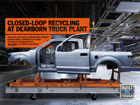Ford Motor Company recycles as much as 20 million pounds of aluminum stamping scrap per month using the closed-loop system at Dearborn Truck Plant, which builds F-150. That is the equivalent of more than 30,000 F-150 bodies in the largest configuration – a SuperCrew body including doors, plus hood, tailgate and 6.5-foot cargo box. (Photo: Business Wire)