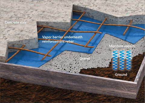 Building and construction liners using Exceed™ XP performance polymers inhibit water vapor penetration to reduce the risk of mold formation. (Photo: Business Wire)