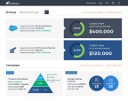 The Account Hub from Terminus is the latest product innovation for the industry's leading account-based marketing platform enabling B2B marketers to do targeted advertising at scale. (Photo: Business Wire)