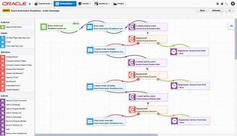 Pre-Built Invite Campaign (Graphic: Business Wire)