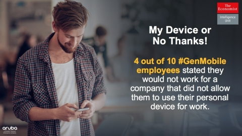 4 out of 10 #GenMobile Employees Surveyed Said No Device or No Thanks. (Graphic: Business Wire)