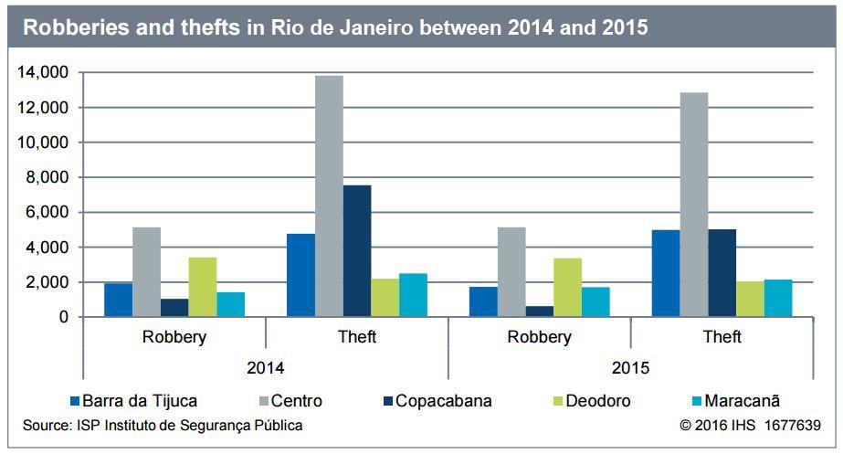 Despite the Latest $255 Million Budget Cut, Brazil Looks