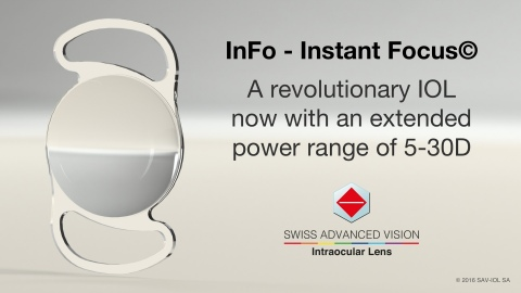 InFo - Instant Focus© - A revolutionary IOL now with an extended power range 5-30D (© 2016 SAV-IOL SA)
