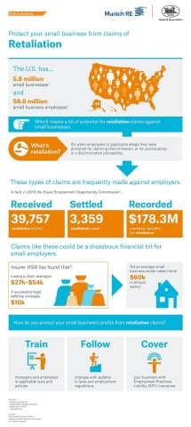 Small Business Owners Should Take Steps to Prevent Employment Claims (Photo: Business Wire)