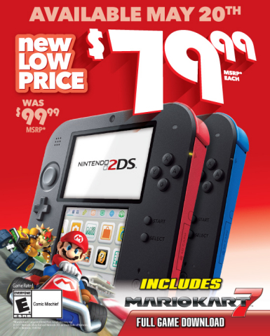 On May 20, the Nintendo 2DS system will drop to a suggested retail price of $79.99, making the new value price even more appealing for parents who are looking for an entry-level gaming system for their young gamers. (Photo: Business Wire)