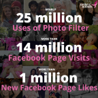 "The Susan G. Komen breast cancer organization doubles Facebook followers in eight days with ""I Love Mom"" photo filter. (Graphic: Business Wire)"