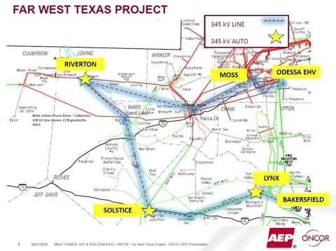 Far West Texas Project scope illustration. Source: AEP and Oncor presentation to the ERCOT Regional  ...