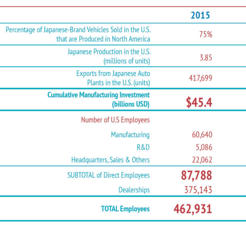 JAMA USA Released 2015 Advance Contributions Data (Graphic: Business Wire)