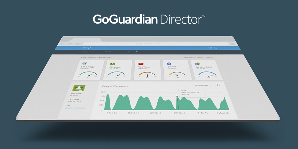 GoGuardian Director's proprietary dashboard consolidates usage and engagement analytics to show which education apps and digital learning tools are being used across a school district. (Photo: Business Wire)