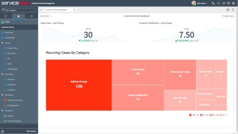 With ServiceNow Customer Service Management, agents can monitor recurring requests that can later be automated to serve customers faster. The cloud-based application helps reduce ticket volume for agents. (Graphic: Business Wire)