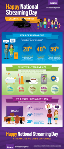 2016 Streaming Day Infographic (Photo: Business Wire)