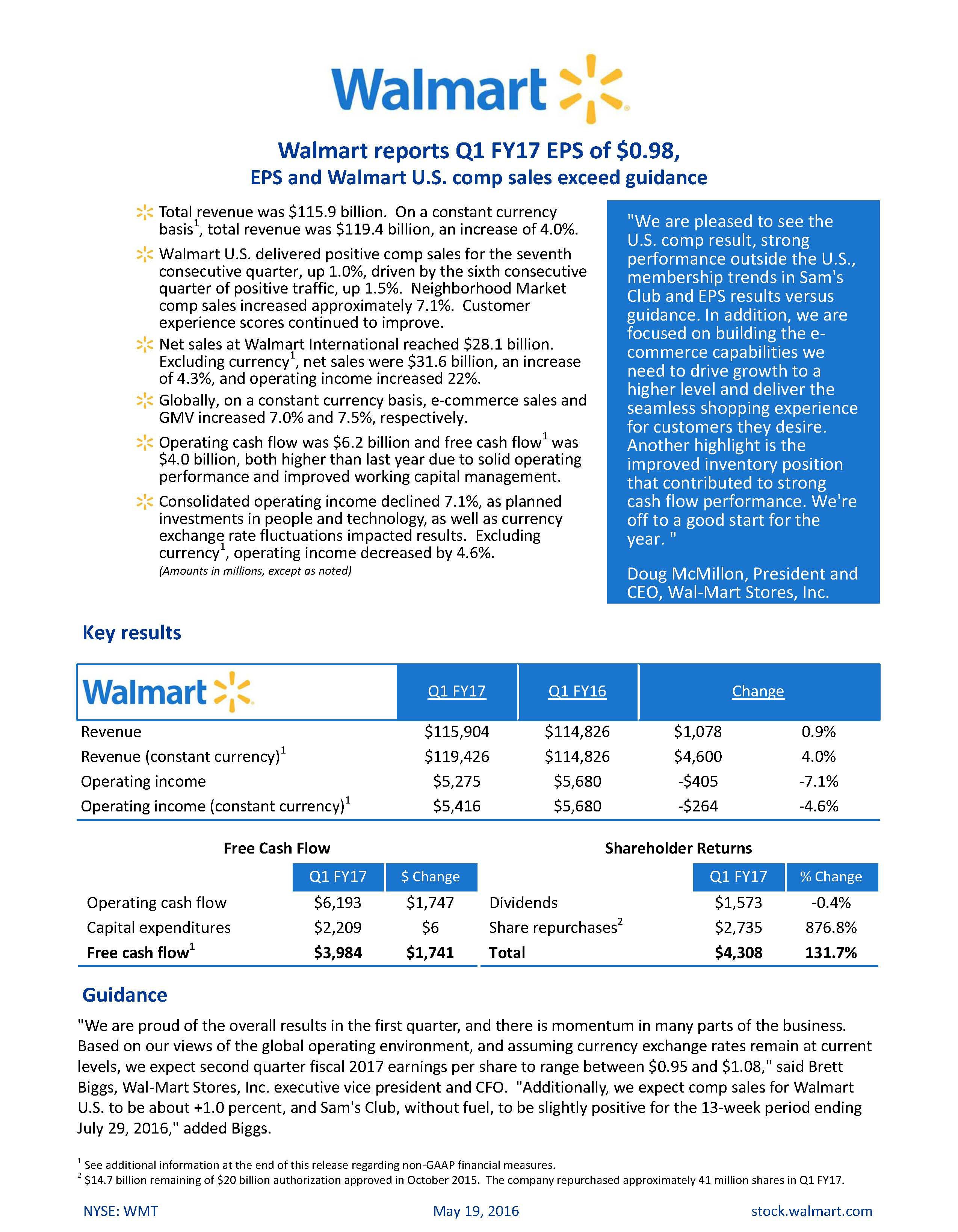 Walmart Wire | Walmart Reports Q1 Fy17 Eps Of 0 98 Eps And Walmart U S Comp