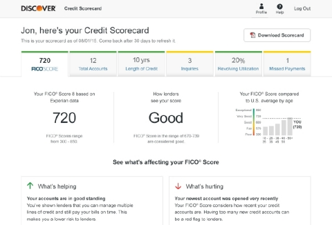 Credit Scorecard sample dashboard (Graphic: Business Wire)