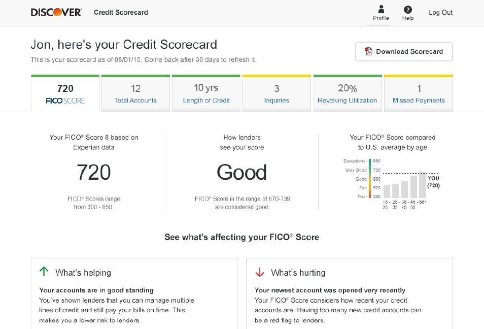 fico credit score free without credit card