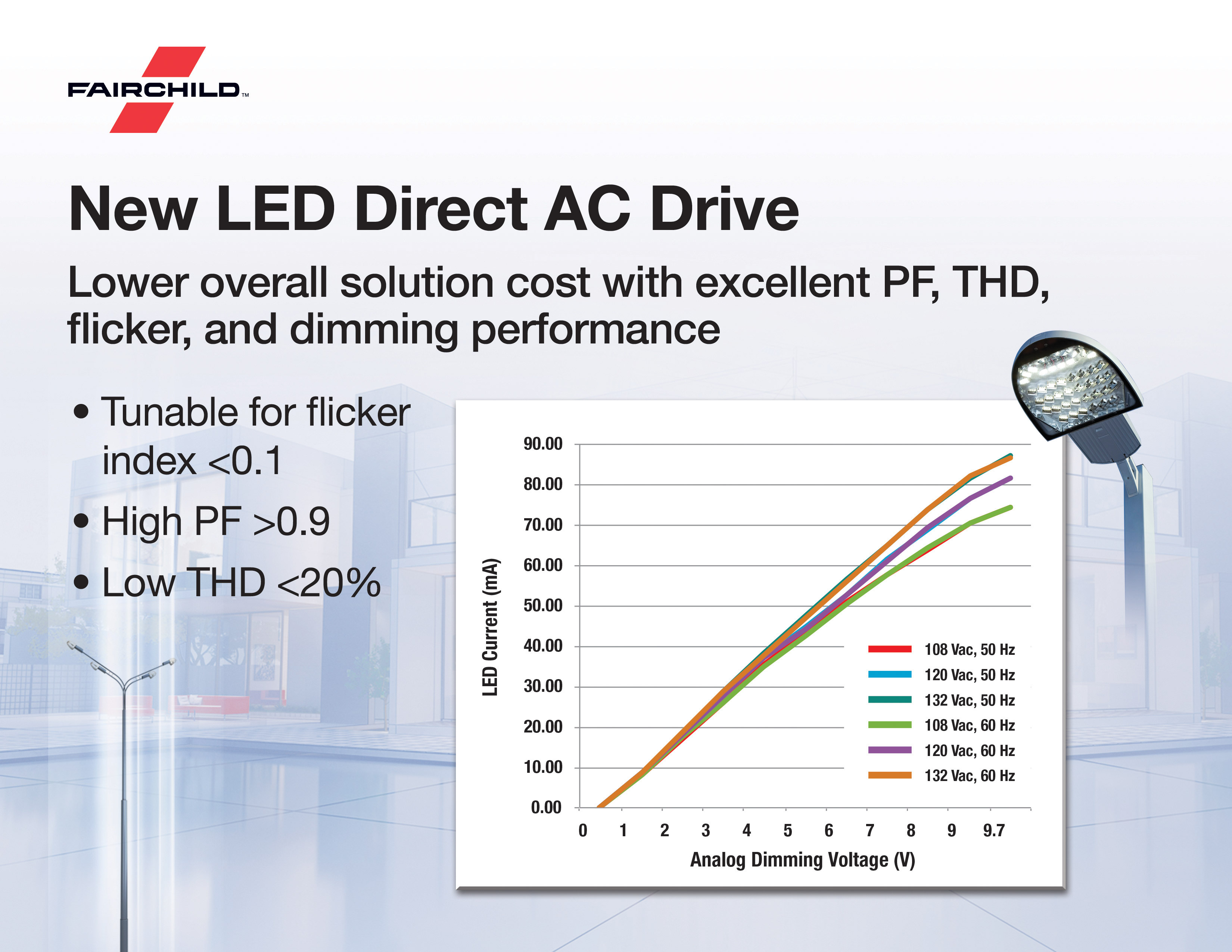 Fairchild's Integrated Circuit LED Lighting Solutions Simplify Development  of Smart LED Lighting Products | Business Wire