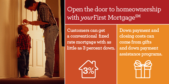 Wells Fargo Launches Yourfirst Mortgage Business Wire