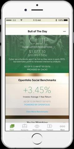 Zack's Bull of the Day and Openfolio Social Benchmarks (Graphic: Business Wire).