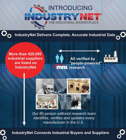 MNI, the nation's oldest and largest compiler of manufacturing data, has announced the launch of Ind ...