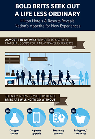 Bold Brits Seek Out A Life Less Ordinary - Hilton Hotels & Resorts reveals nation's appetite for new experiences. (Photo: Business Wire)