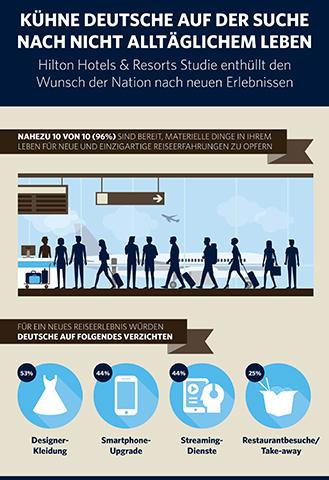 Kühne Deutsche auf der suche nach nicht alltäglichem leben – Hilton Hotels & Resorts Studie enthüllt den Wunsch der Nation nach neuen Erlebnissen. (Photo: Business Wire)