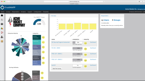 TrustMAPP quickly calculates an overall information security program maturity score--as well as process-level scores--using COBIT. (Photo: Business Wire)