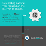 Celebrating Dell IoT Team's First Anniversary (Graphic: Business Wire)