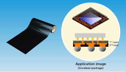 Sheet Form Encapsulation Material (Graphic: Business Wire)